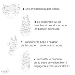 Conseils Bandeau Neo