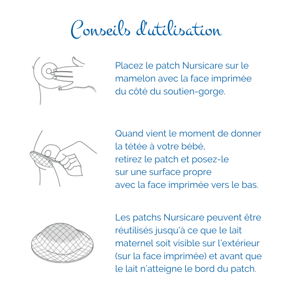 Utilisation - Patchs nursicare